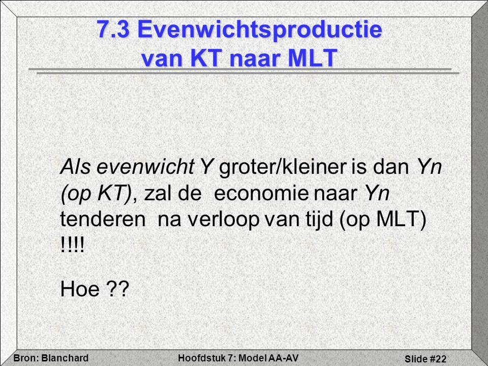7.3 Evenwichtsproductie van KT naar MLT