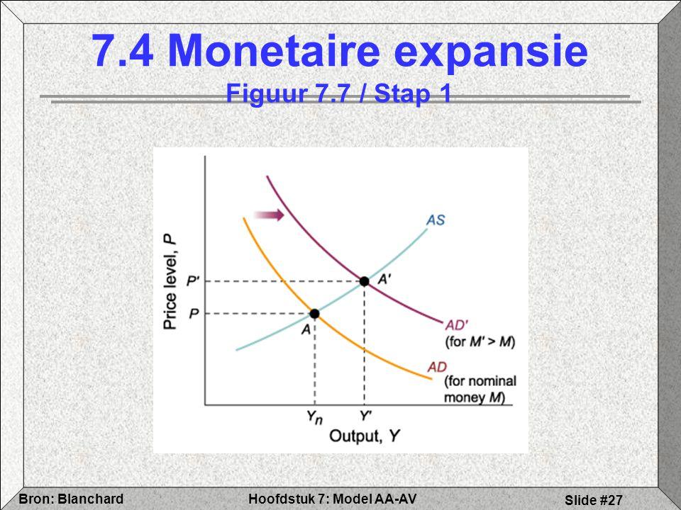 7.4 Monetaire expansie Figuur 7.7 / Stap 1