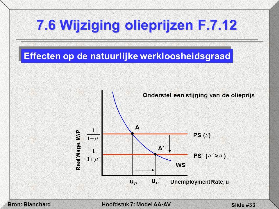 7.6 Wijziging olieprijzen F.7.12