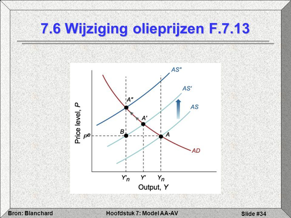 7.6 Wijziging olieprijzen F.7.13