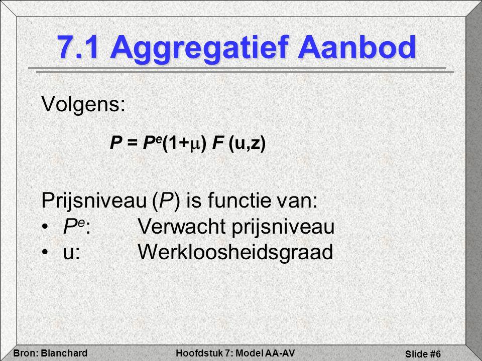 7.1 Aggregatief Aanbod Volgens: Prijsniveau (P) is functie van: