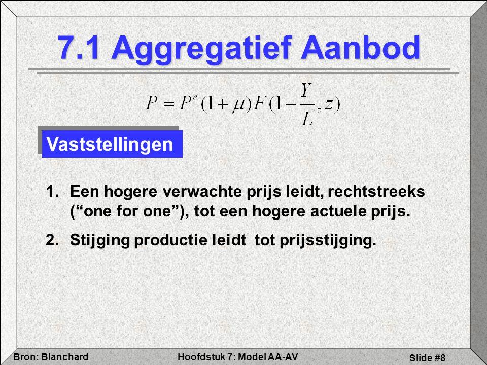7.1 Aggregatief Aanbod Vaststellingen