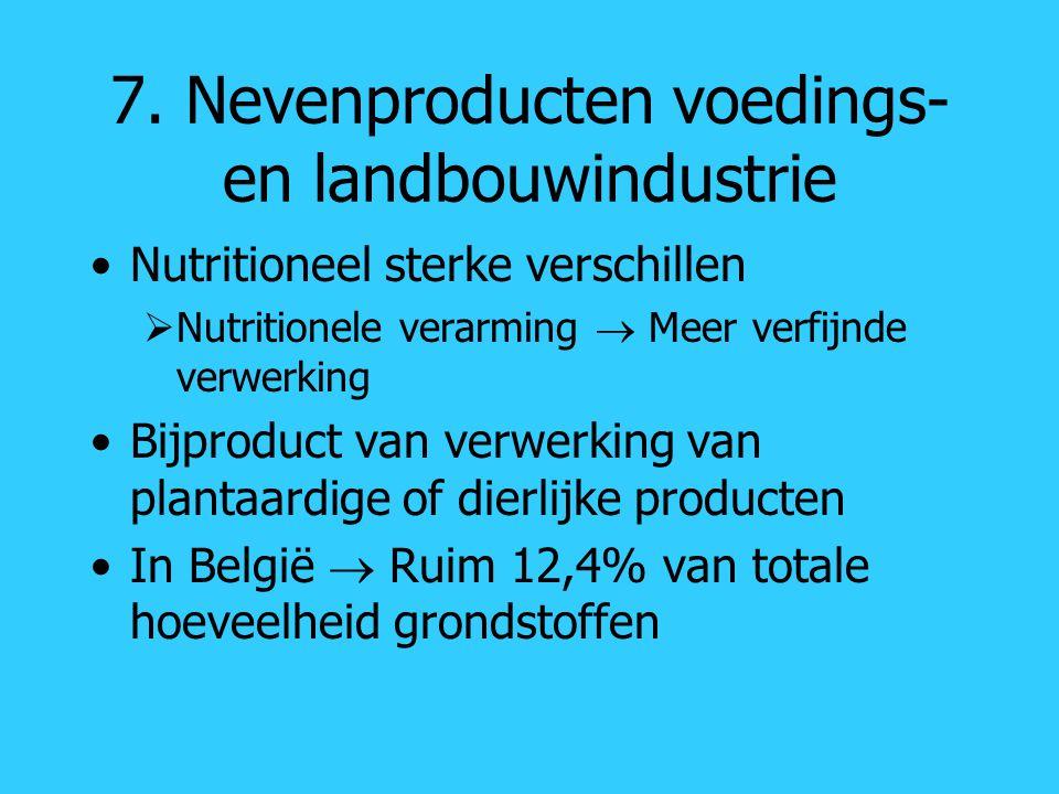 7. Nevenproducten voedings- en landbouwindustrie