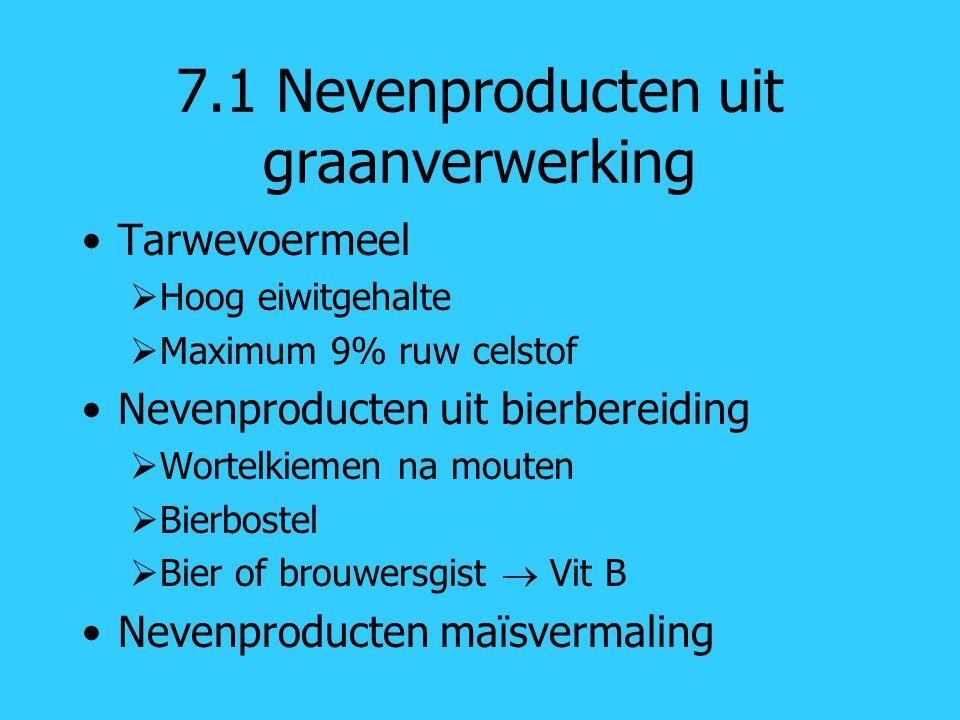7.1 Nevenproducten uit graanverwerking