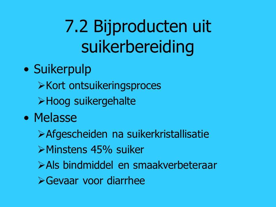 7.2 Bijproducten uit suikerbereiding
