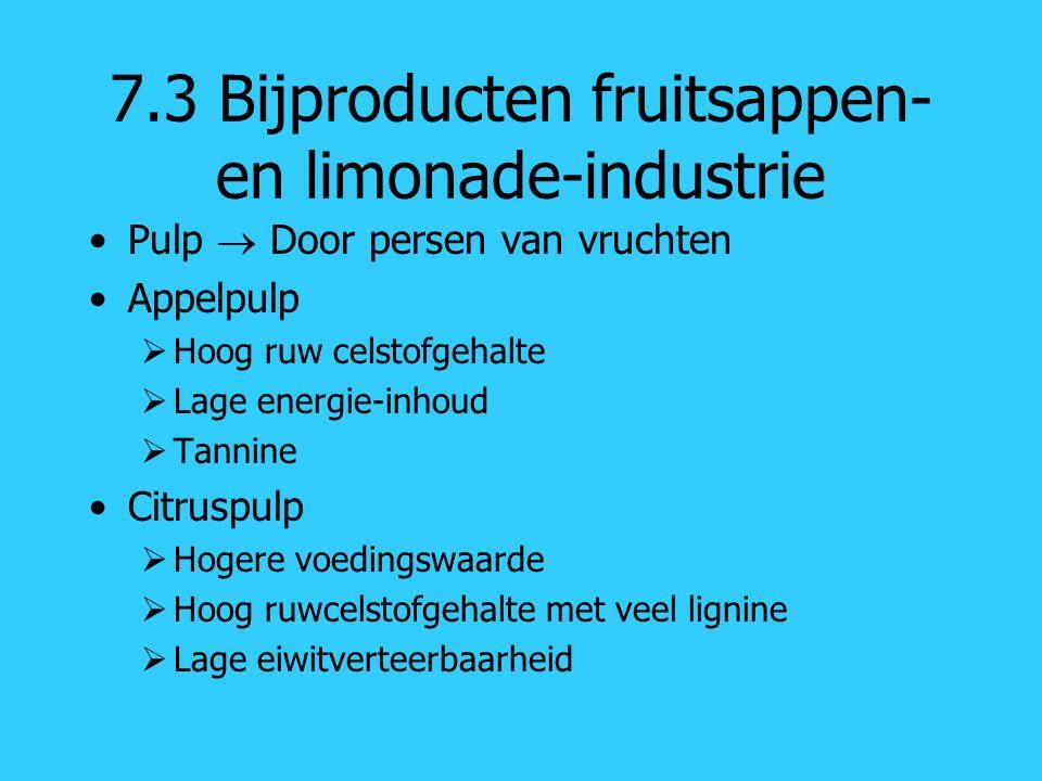 7.3 Bijproducten fruitsappen- en limonade-industrie