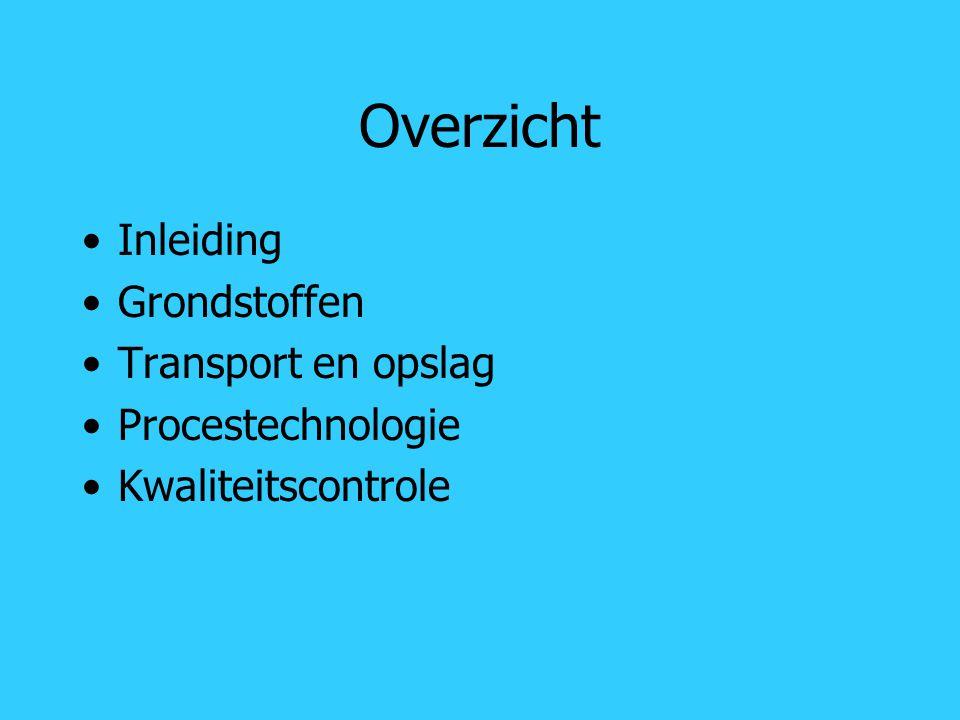 Overzicht Inleiding Grondstoffen Transport en opslag Procestechnologie