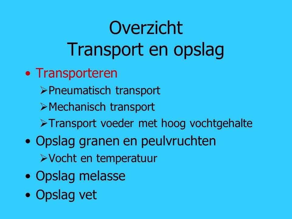 Overzicht Transport en opslag