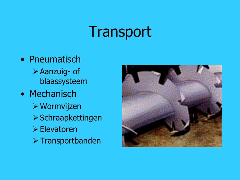 Transport Pneumatisch Mechanisch Aanzuig- of blaassysteem Wormvijzen