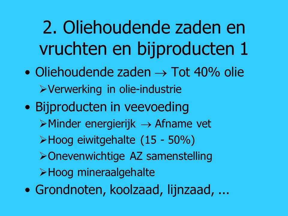 2. Oliehoudende zaden en vruchten en bijproducten 1