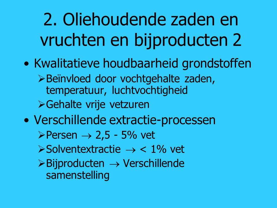 2. Oliehoudende zaden en vruchten en bijproducten 2