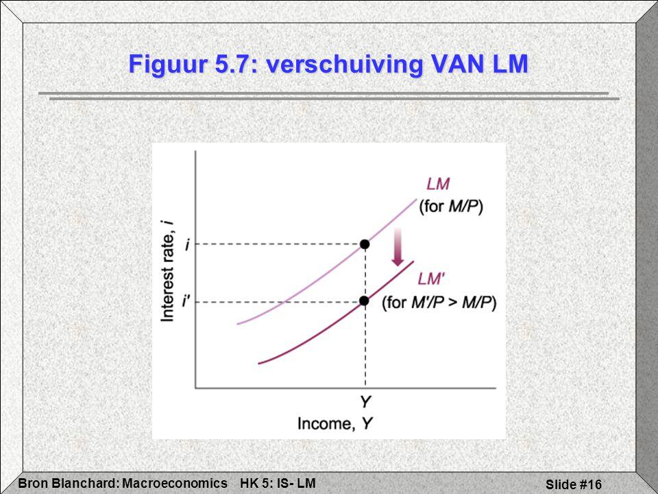 Figuur 5.7: verschuiving VAN LM