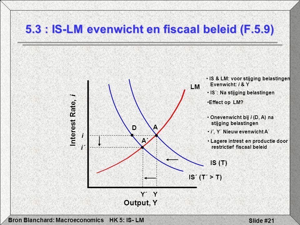 5.3 : IS-LM evenwicht en fiscaal beleid (F.5.9)