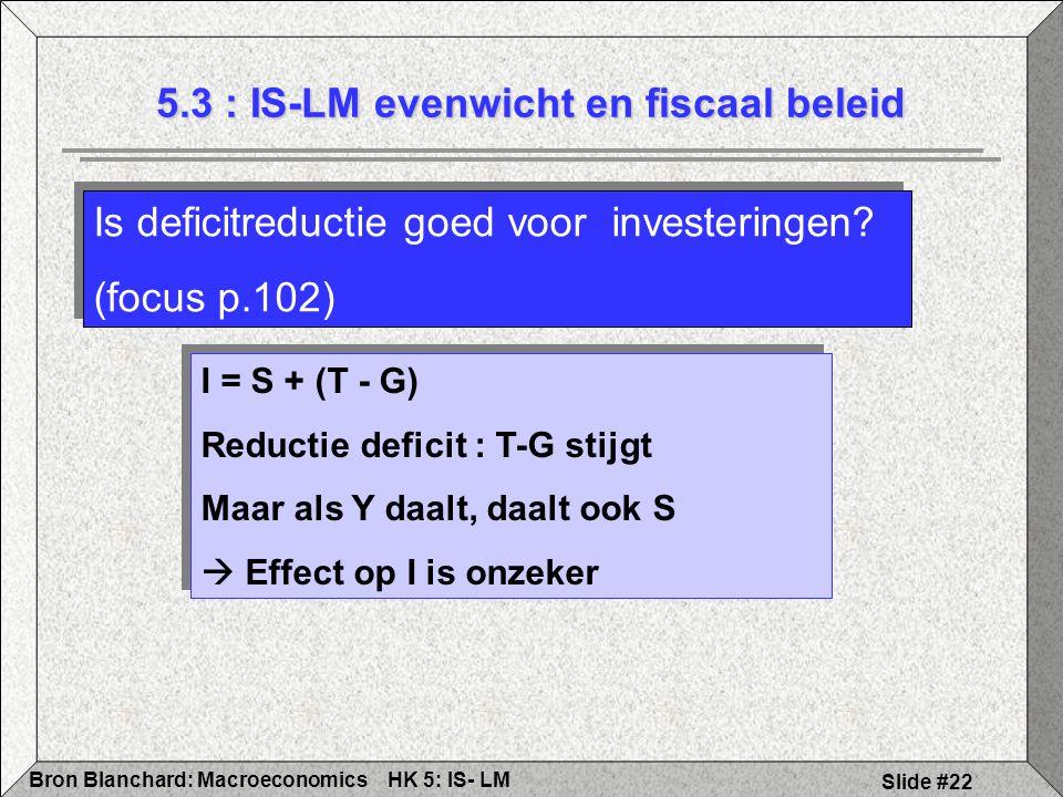 5.3 : IS-LM evenwicht en fiscaal beleid