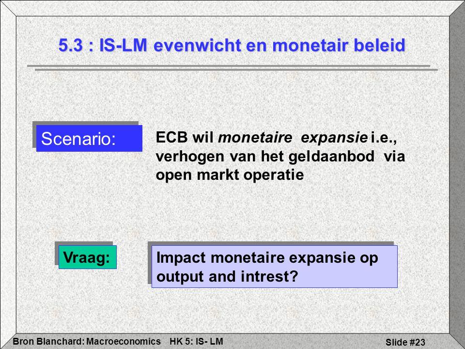 5.3 : IS-LM evenwicht en monetair beleid