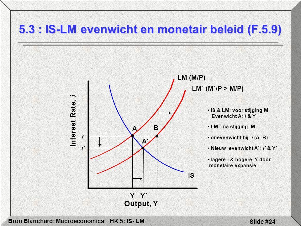 5.3 : IS-LM evenwicht en monetair beleid (F.5.9)