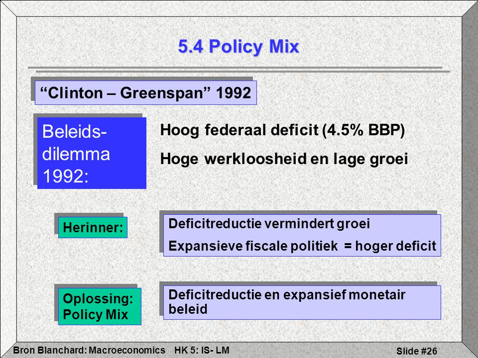 5.4 Policy Mix Beleids-dilemma 1992: Clinton – Greenspan 1992