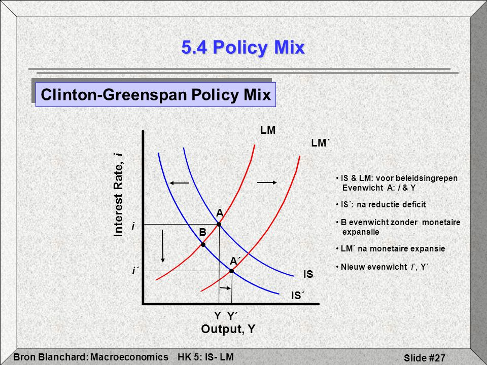 5.4 Policy Mix Clinton-Greenspan Policy Mix Interest Rate, i Output, Y