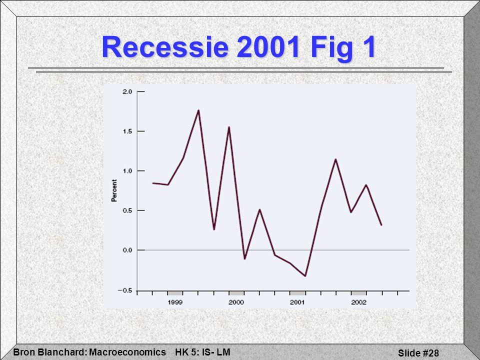 Recessie 2001 Fig 1