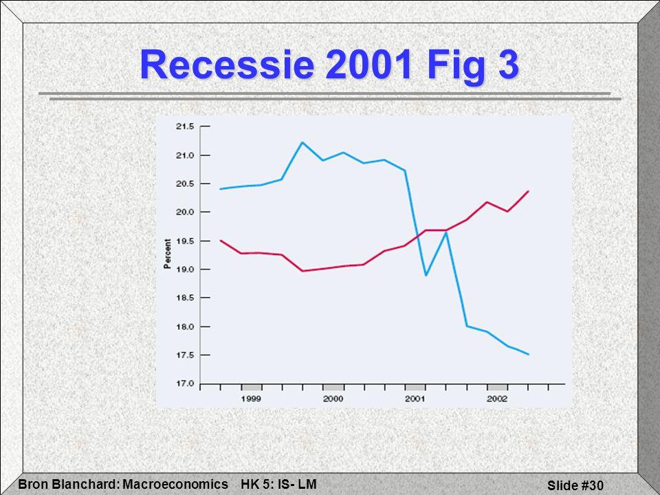 Recessie 2001 Fig 3