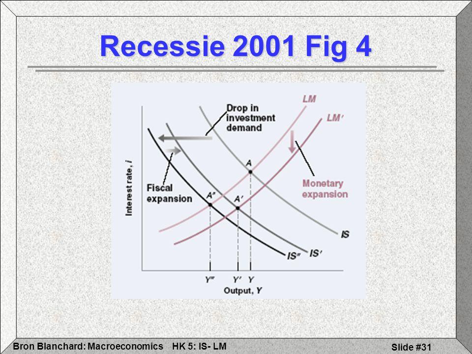 Recessie 2001 Fig 4