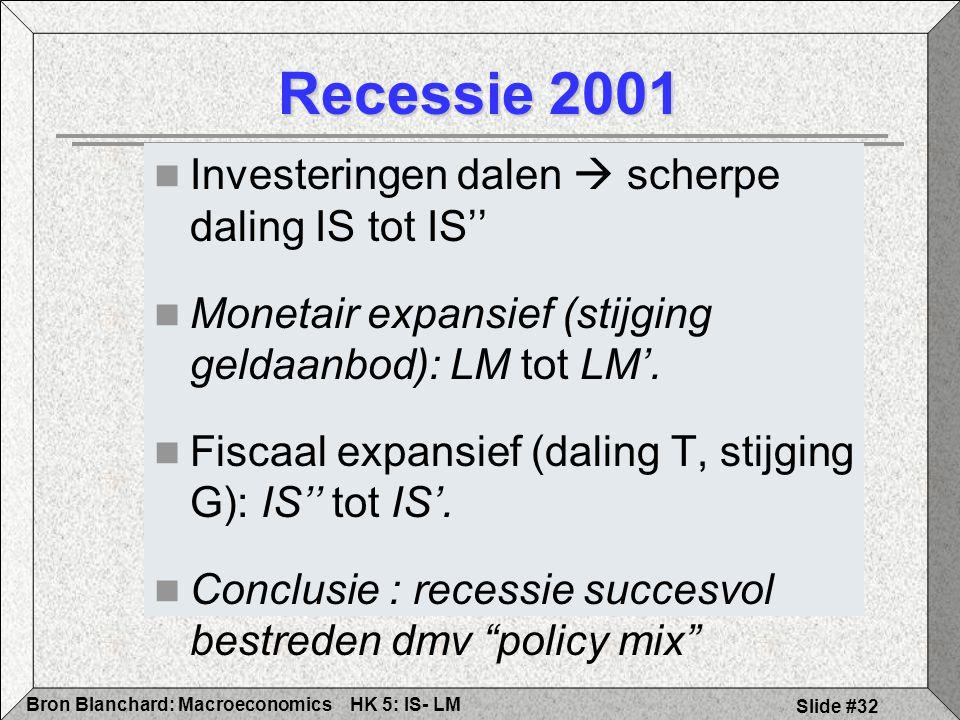 Recessie 2001 Investeringen dalen  scherpe daling IS tot IS''