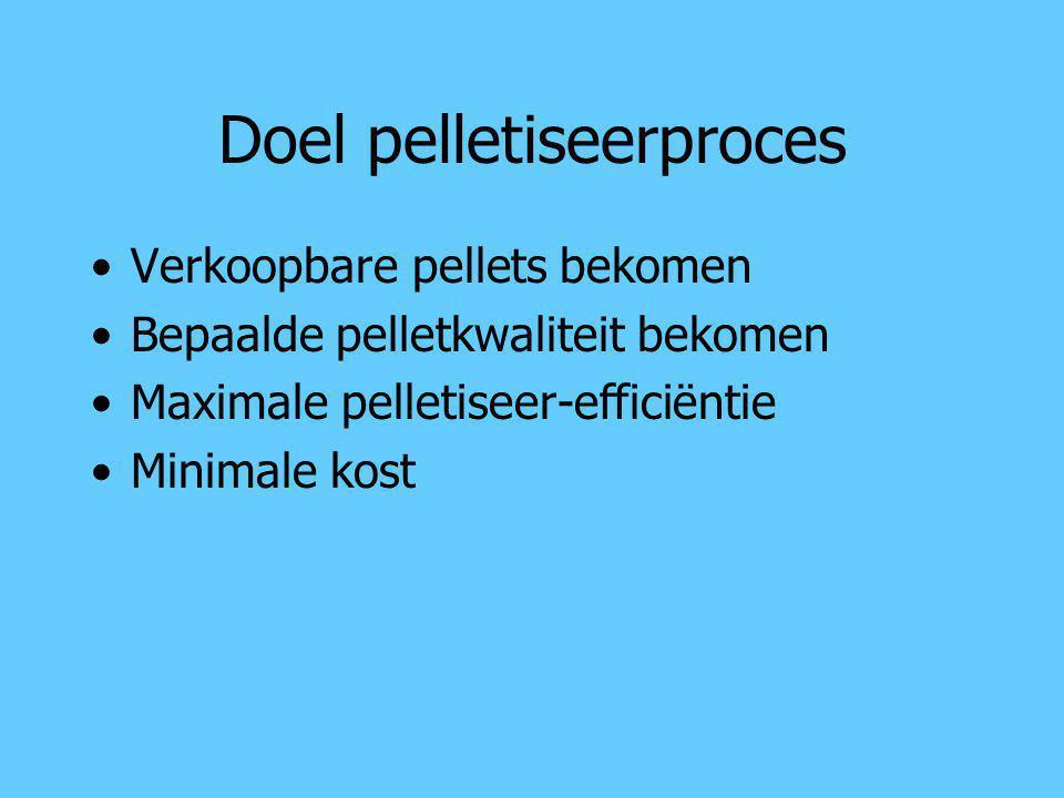 Doel pelletiseerproces