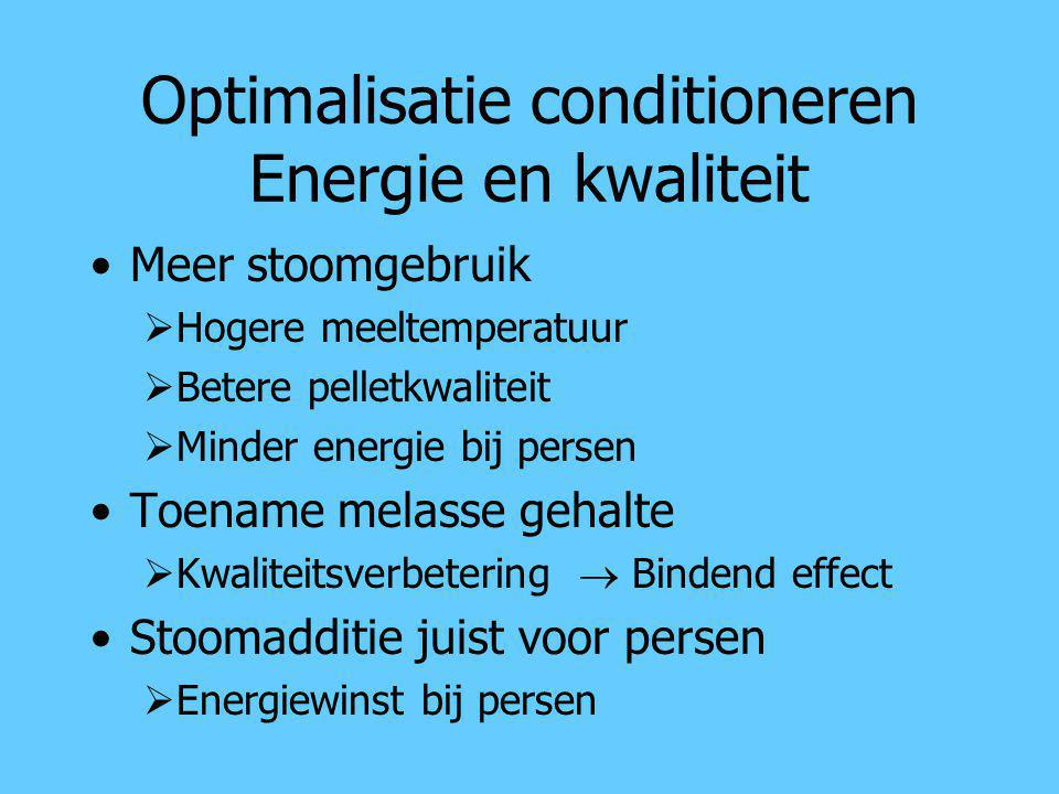 Optimalisatie conditioneren Energie en kwaliteit
