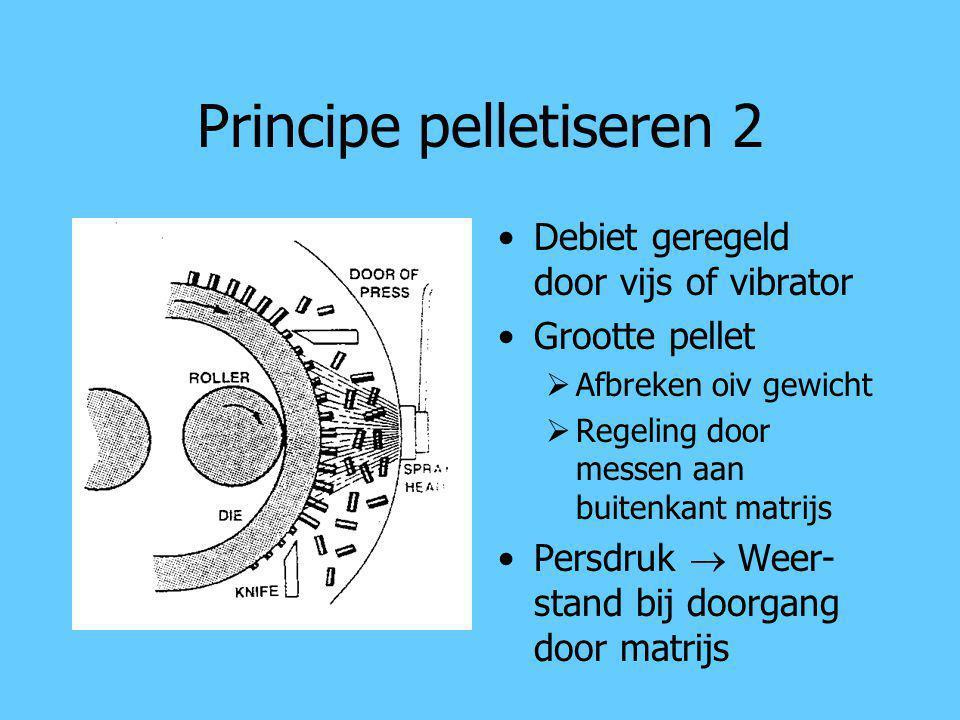 Principe pelletiseren 2