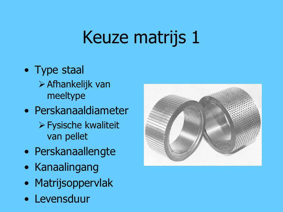 Keuze matrijs 1 Type staal Perskanaaldiameter Perskanaallengte