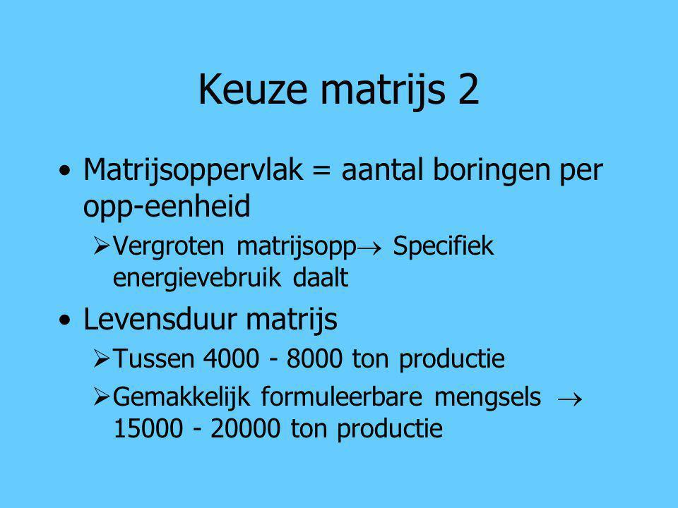 Keuze matrijs 2 Matrijsoppervlak = aantal boringen per opp-eenheid