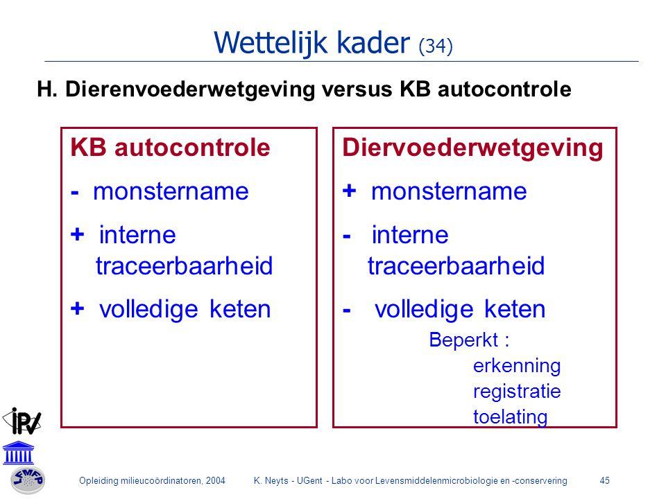 Wettelijk kader (34) KB autocontrole - monstername