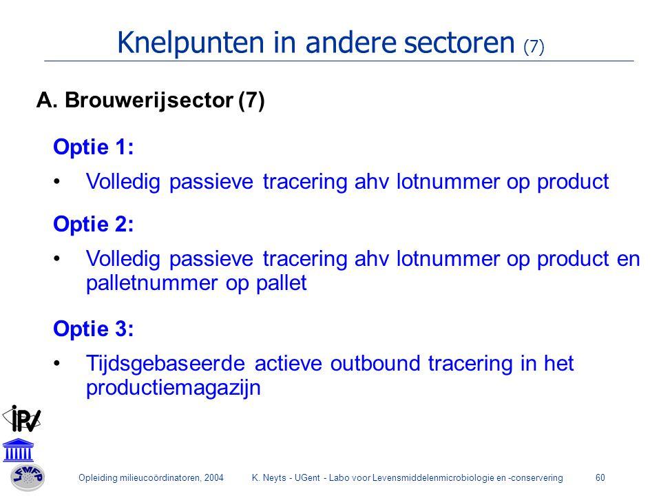 Knelpunten in andere sectoren (7)