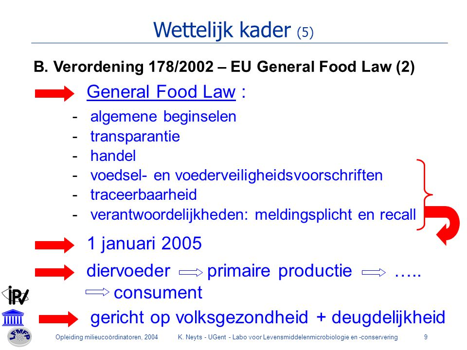 Wettelijk kader (5) General Food Law : 1 januari 2005