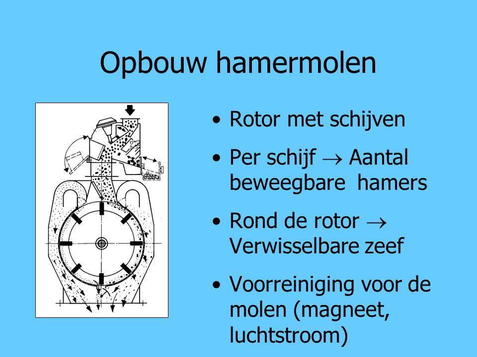 Opbouw hamermolen Rotor met schijven