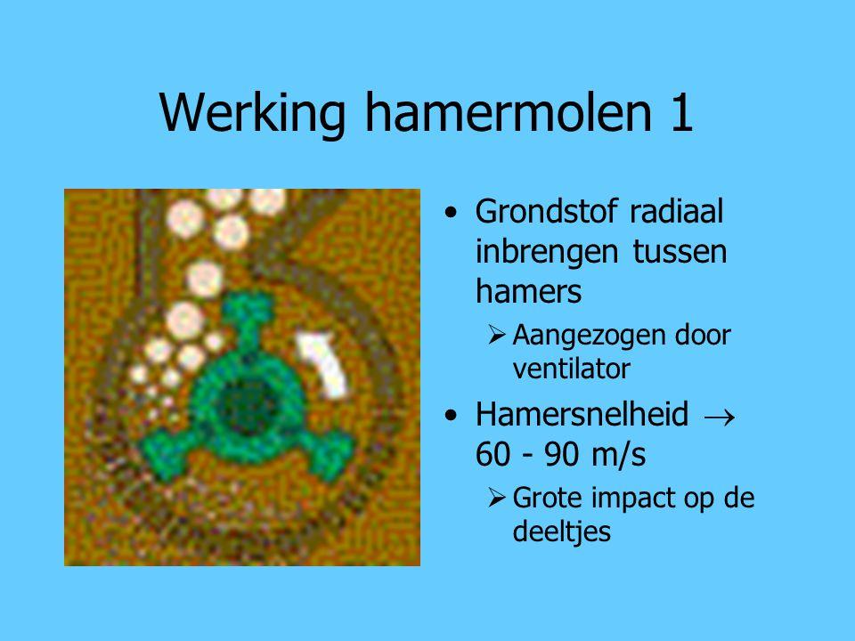 Werking hamermolen 1 Grondstof radiaal inbrengen tussen hamers
