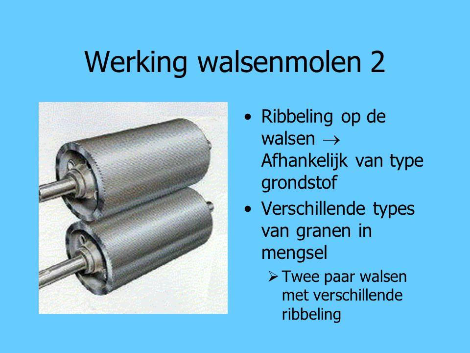 Werking walsenmolen 2 Ribbeling op de walsen  Afhankelijk van type grondstof. Verschillende types van granen in mengsel.