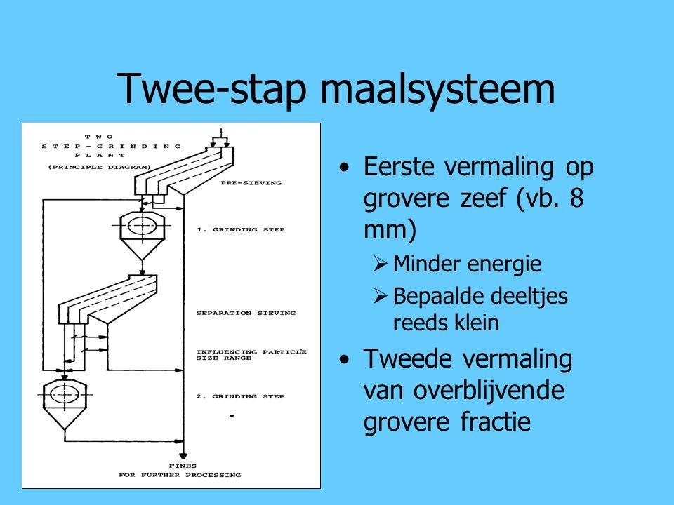 Twee-stap maalsysteem