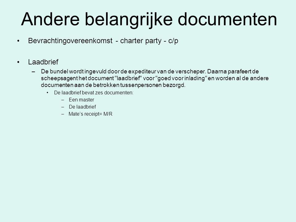 Andere belangrijke documenten
