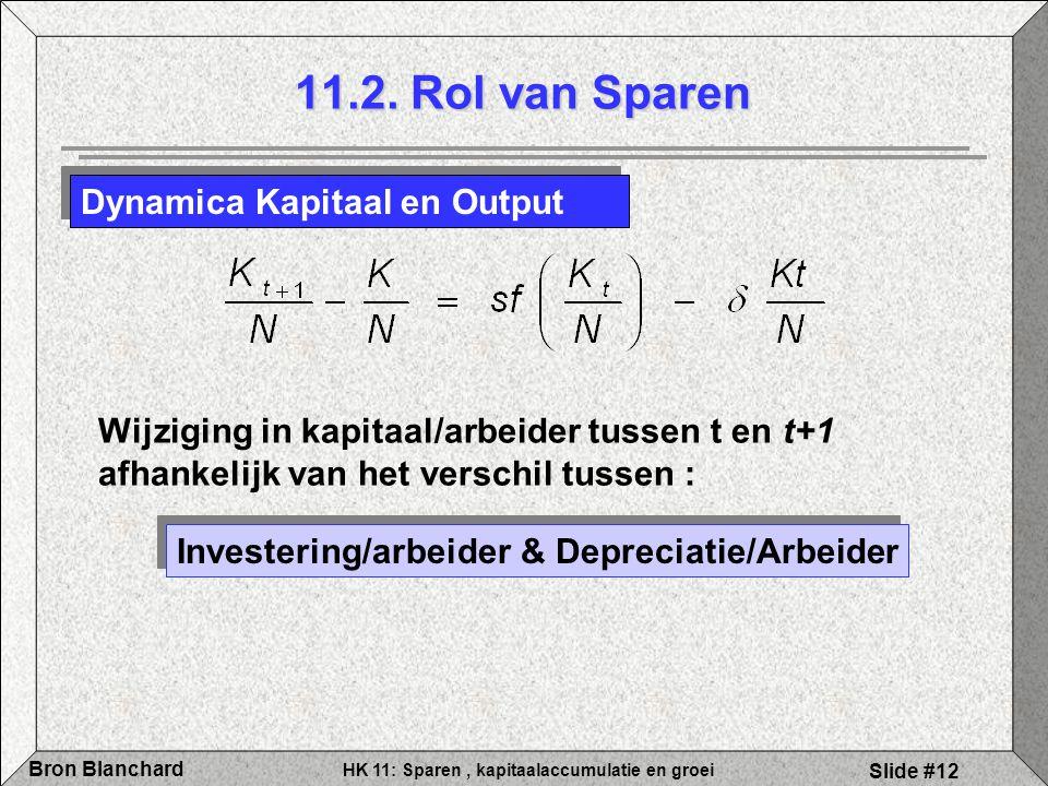 11.2. Rol van Sparen Dynamica Kapitaal en Output