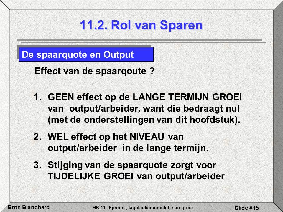 11.2. Rol van Sparen De spaarquote en Output
