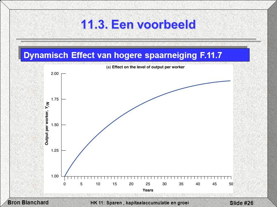11.3. Een voorbeeld Dynamisch Effect van hogere spaarneiging F.11.7