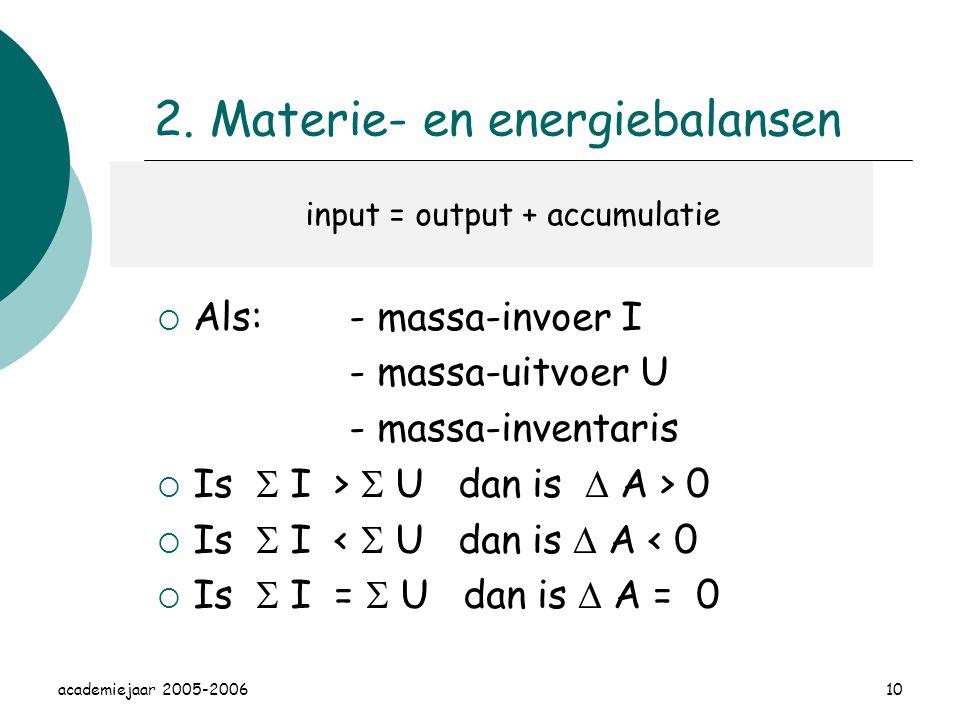 2. Materie- en energiebalansen