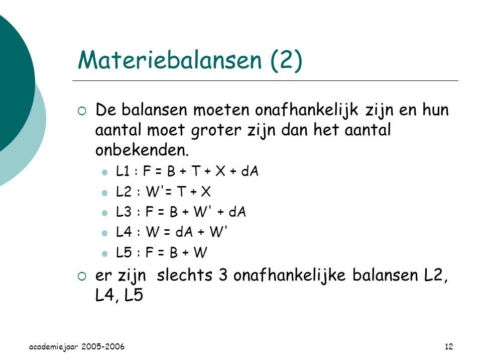 Materiebalansen (2) De balansen moeten onafhankelijk zijn en hun aantal moet groter zijn dan het aantal onbekenden.