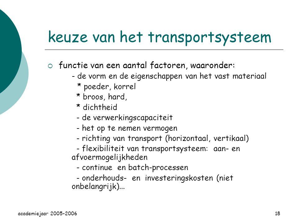 keuze van het transportsysteem