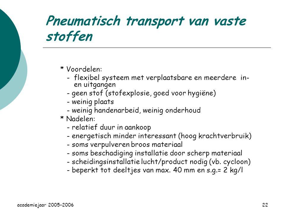 Pneumatisch transport van vaste stoffen