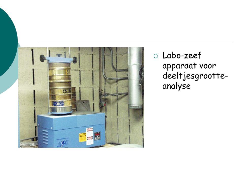 Labo-zeef apparaat voor deeltjesgrootte-analyse