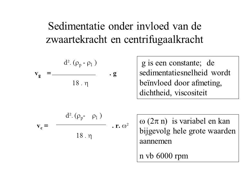Sedimentatie onder invloed van de zwaartekracht en centrifugaalkracht