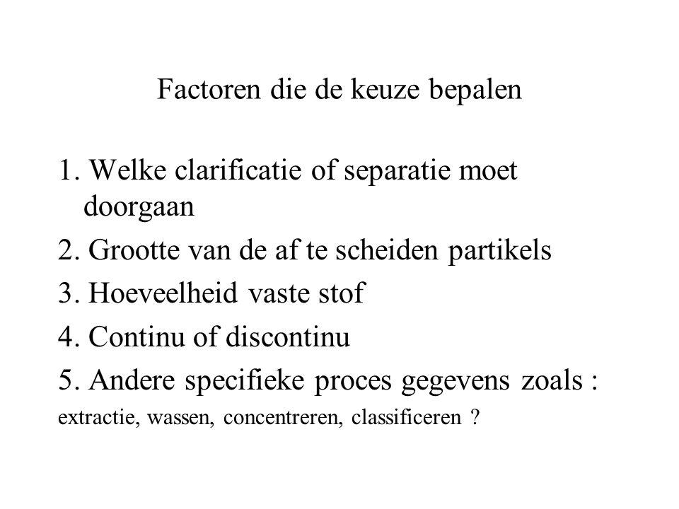 Factoren die de keuze bepalen