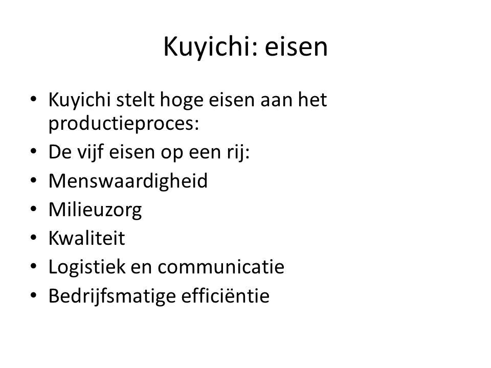 Kuyichi: eisen Kuyichi stelt hoge eisen aan het productieproces: